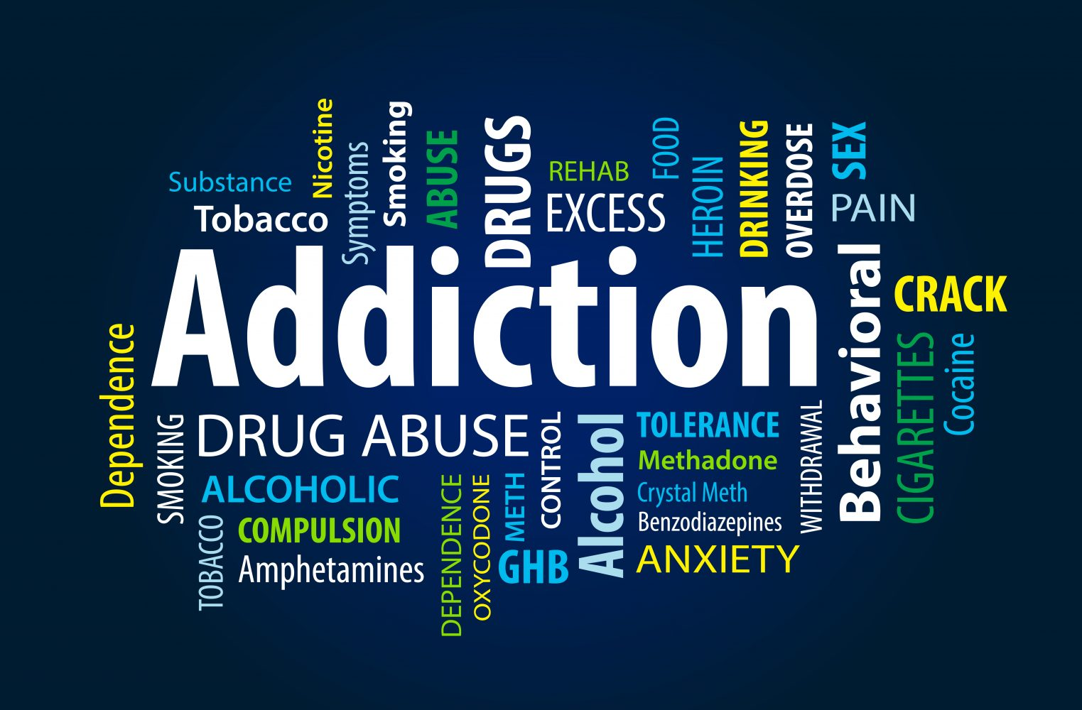 The History of Healthcare Professionals And Addiction